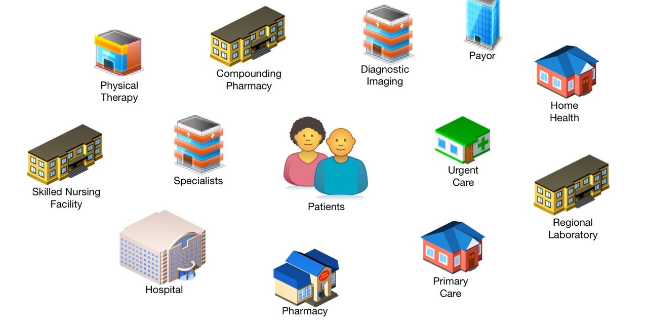 Interstitial Markets: Connecting Healthcare Communities (UPDATED)