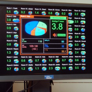 This OBS Medical display shows the results of data analysis on patient data.